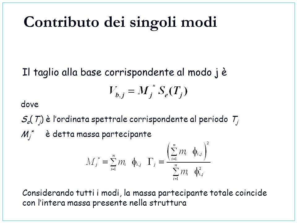 Il taglio alla base corrispondente al modo j è dove S e (T j ) è lordinata spettrale corrispondente al periodo T j M j * è detta massa partecipante Co