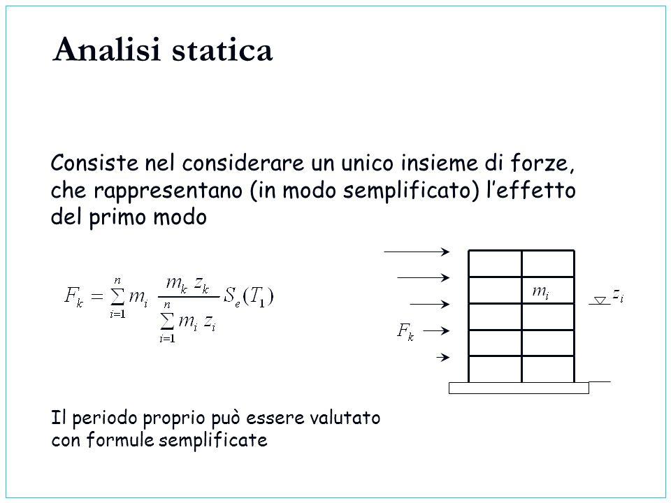 Consiste nel considerare un unico insieme di forze, che rappresentano (in modo semplificato) leffetto del primo modo Il periodo proprio può essere val