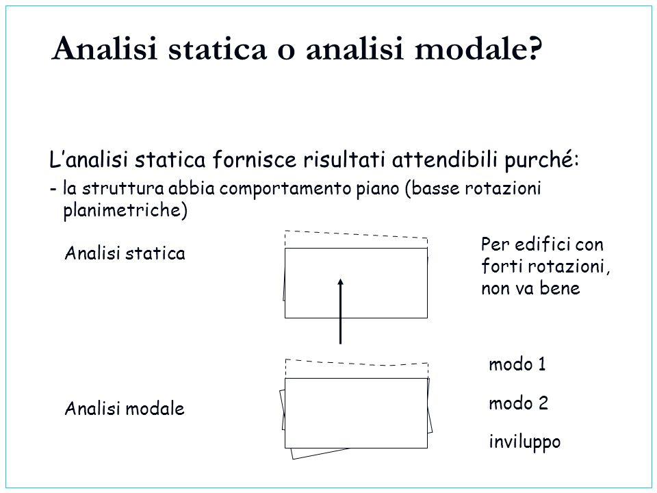 Analisi statica o analisi modale? Lanalisi statica fornisce risultati attendibili purché: - la struttura abbia comportamento piano (basse rotazioni pl