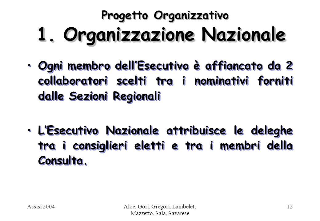 Assisi 2004Aloe, Gori, Gregori, Lambelet, Mazzetto, Sala, Savarese 12 1.