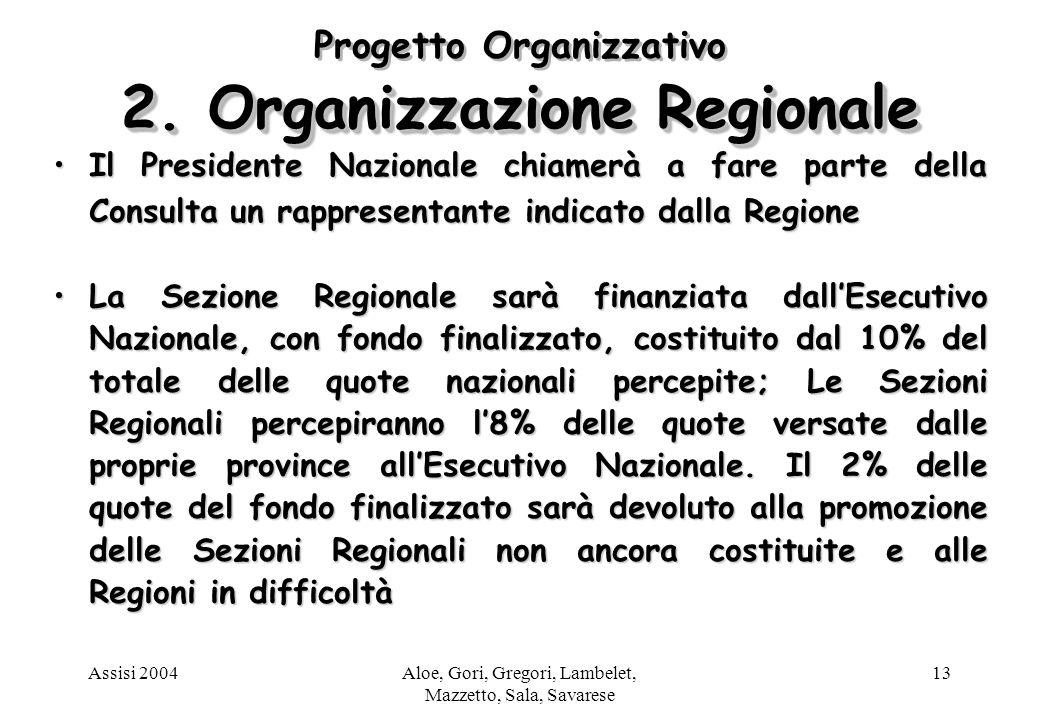 Assisi 2004Aloe, Gori, Gregori, Lambelet, Mazzetto, Sala, Savarese 13 2.