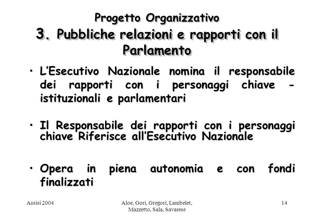 Assisi 2004Aloe, Gori, Gregori, Lambelet, Mazzetto, Sala, Savarese 14 3.