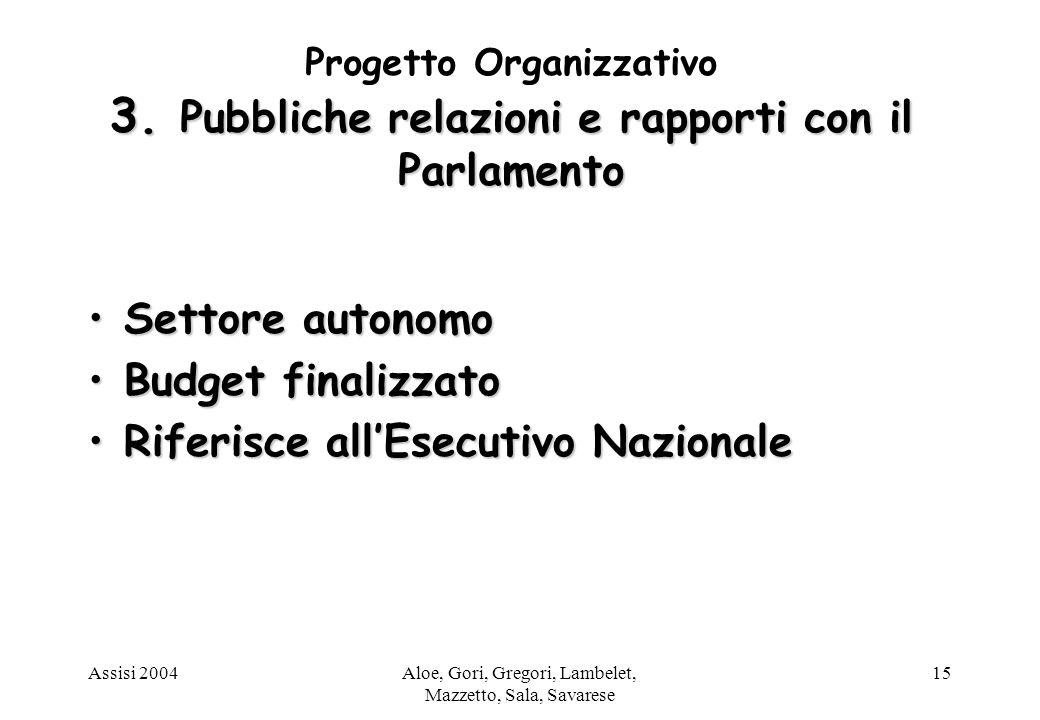 Assisi 2004Aloe, Gori, Gregori, Lambelet, Mazzetto, Sala, Savarese 15 3.