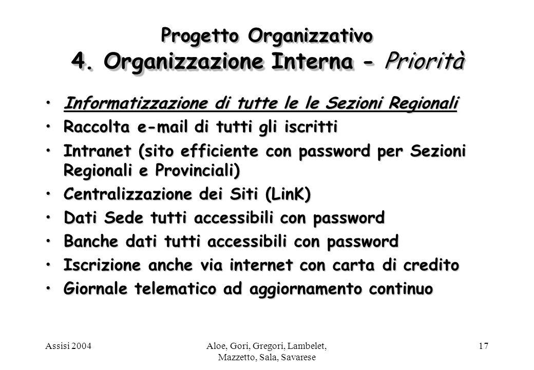 Assisi 2004Aloe, Gori, Gregori, Lambelet, Mazzetto, Sala, Savarese 17 4.