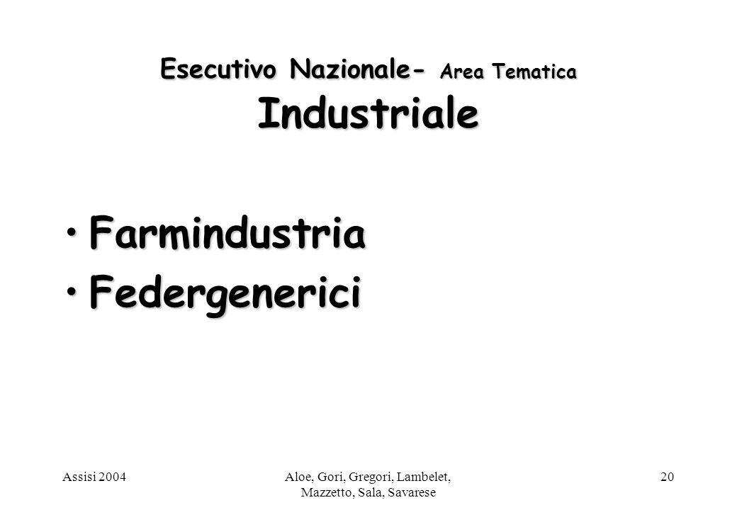 Assisi 2004Aloe, Gori, Gregori, Lambelet, Mazzetto, Sala, Savarese 20 Esecutivo Nazionale- Area Tematica Industriale FarmindustriaFarmindustria FedergenericiFedergenerici