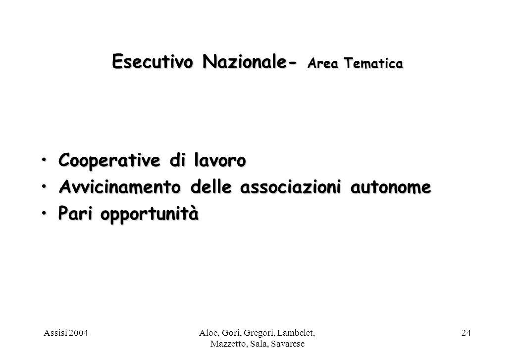 Assisi 2004Aloe, Gori, Gregori, Lambelet, Mazzetto, Sala, Savarese 24 Esecutivo Nazionale- Area Tematica Cooperative di lavoroCooperative di lavoro Avvicinamento delle associazioni autonomeAvvicinamento delle associazioni autonome Pari opportunitàPari opportunità