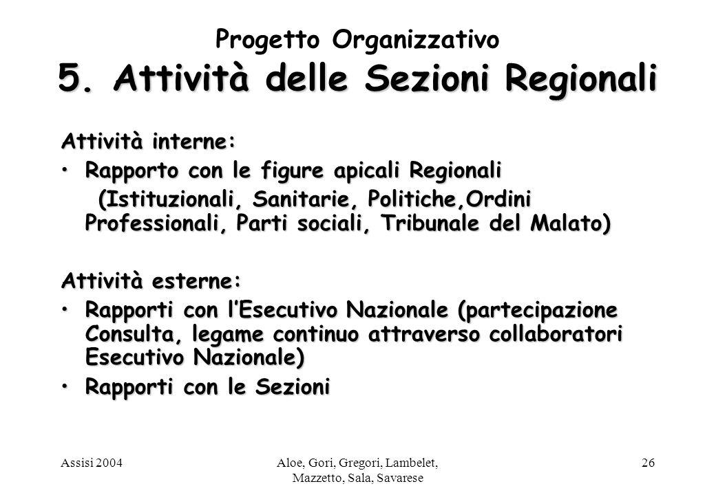 Assisi 2004Aloe, Gori, Gregori, Lambelet, Mazzetto, Sala, Savarese 26 5.