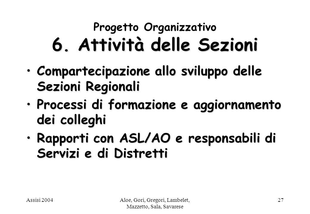 Assisi 2004Aloe, Gori, Gregori, Lambelet, Mazzetto, Sala, Savarese 27 6.