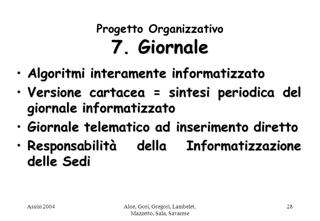 Assisi 2004Aloe, Gori, Gregori, Lambelet, Mazzetto, Sala, Savarese 28 7.