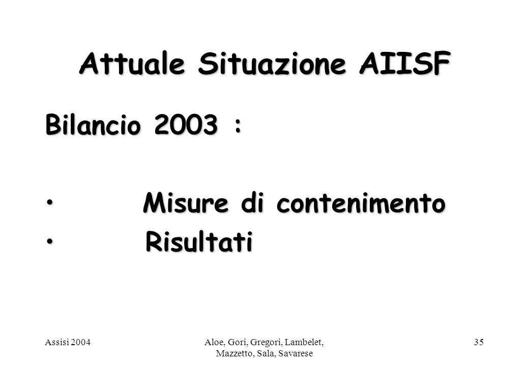 Assisi 2004Aloe, Gori, Gregori, Lambelet, Mazzetto, Sala, Savarese 35 Attuale Situazione AIISF Bilancio 2003 : Misure di contenimentoMisure di contenimento Risultati Risultati