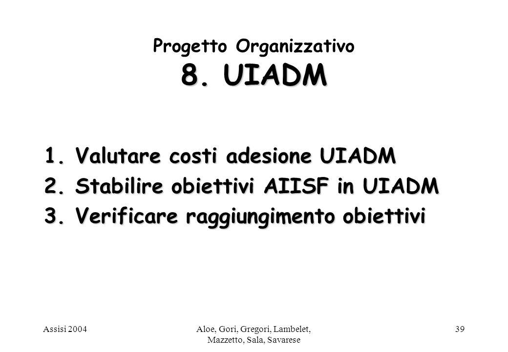 Assisi 2004Aloe, Gori, Gregori, Lambelet, Mazzetto, Sala, Savarese 39 8.