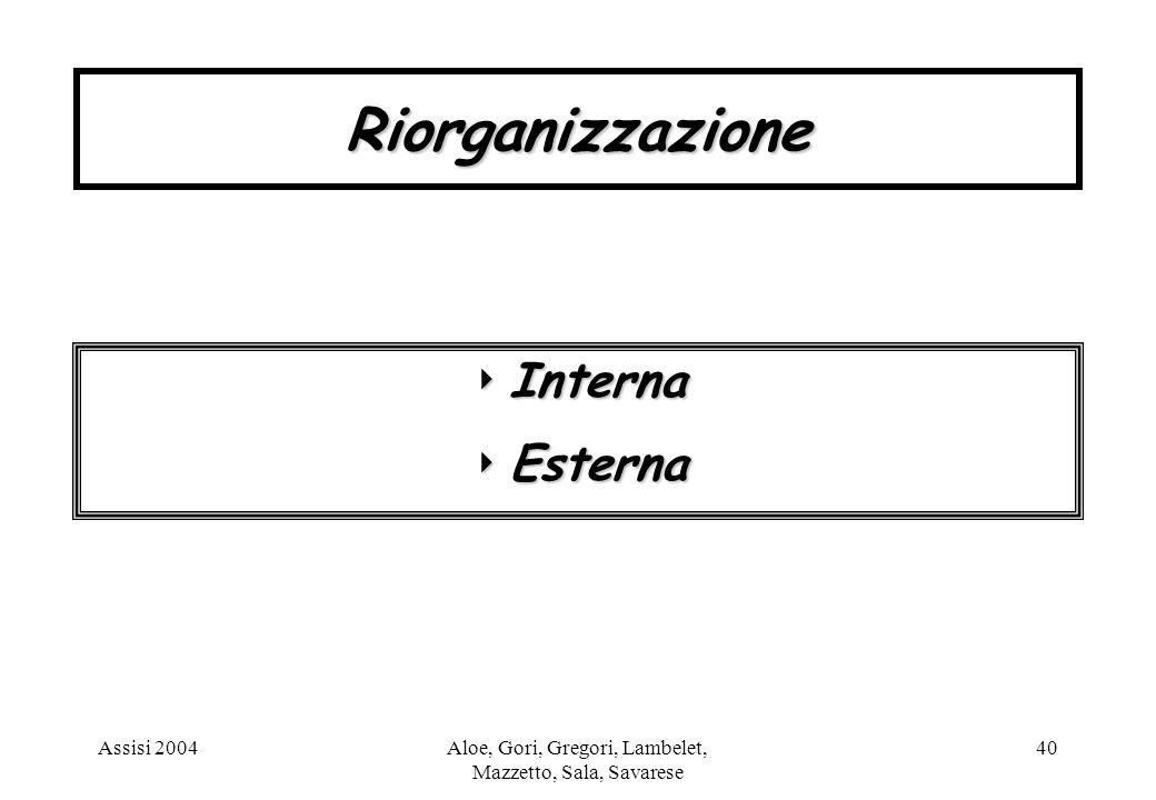 Assisi 2004Aloe, Gori, Gregori, Lambelet, Mazzetto, Sala, Savarese 40 Riorganizzazione Interna Interna Esterna Esterna