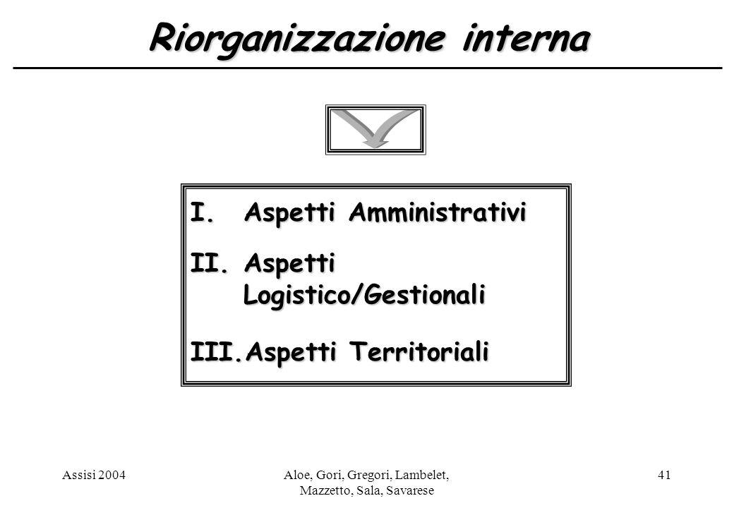 Assisi 2004Aloe, Gori, Gregori, Lambelet, Mazzetto, Sala, Savarese 41 Riorganizzazione interna I.Aspetti Amministrativi II.Aspetti Logistico/Gestionali III.Aspetti Territoriali