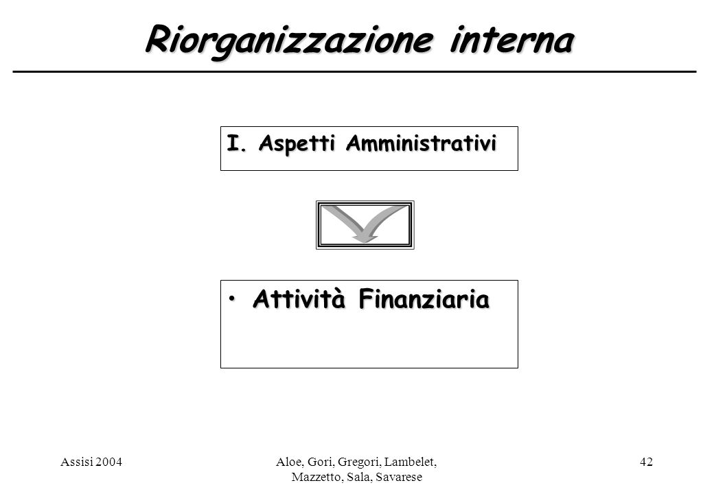 Assisi 2004Aloe, Gori, Gregori, Lambelet, Mazzetto, Sala, Savarese 42 Riorganizzazione interna I.