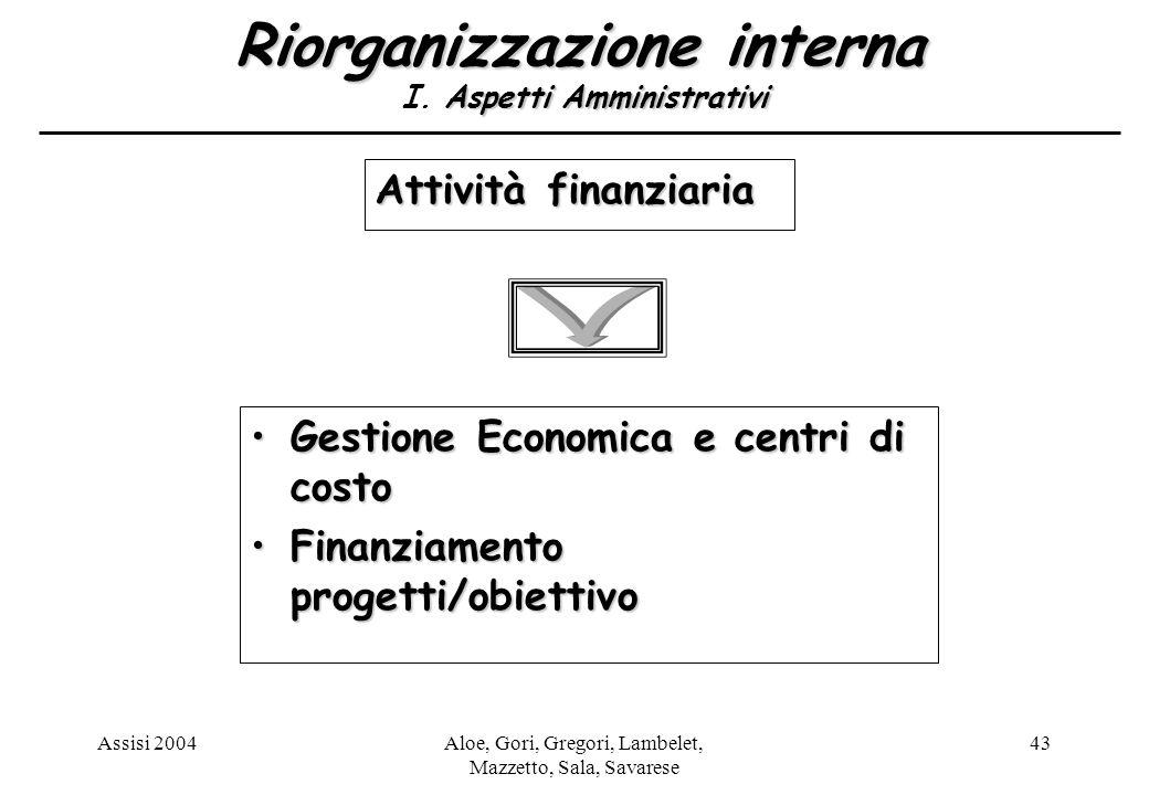 Assisi 2004Aloe, Gori, Gregori, Lambelet, Mazzetto, Sala, Savarese 43 Riorganizzazione interna Aspetti Amministrativi Riorganizzazione interna I.