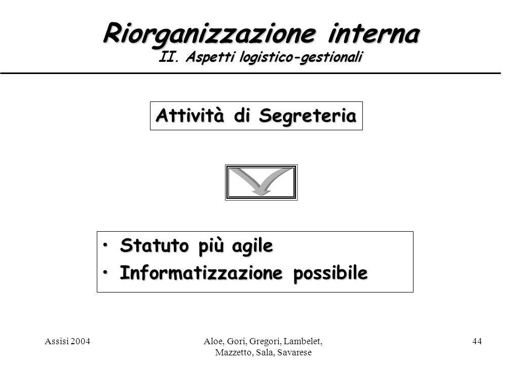 Assisi 2004Aloe, Gori, Gregori, Lambelet, Mazzetto, Sala, Savarese 44 Riorganizzazione interna Aspetti logistico-gestionali Riorganizzazione interna II.