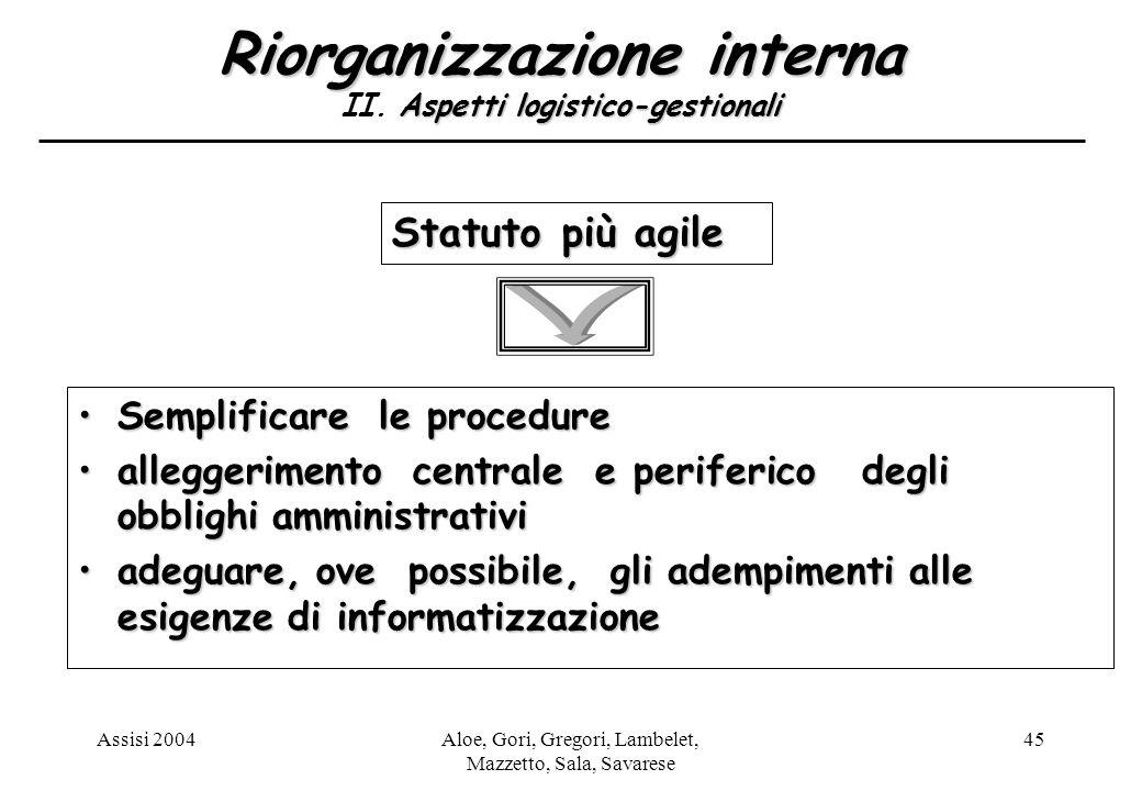 Assisi 2004Aloe, Gori, Gregori, Lambelet, Mazzetto, Sala, Savarese 45 Riorganizzazione interna Aspetti logistico-gestionali Riorganizzazione interna II.