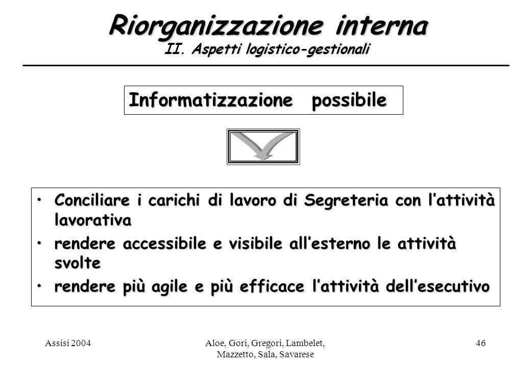 Assisi 2004Aloe, Gori, Gregori, Lambelet, Mazzetto, Sala, Savarese 46 Riorganizzazione interna Aspetti logistico-gestionali Riorganizzazione interna II.