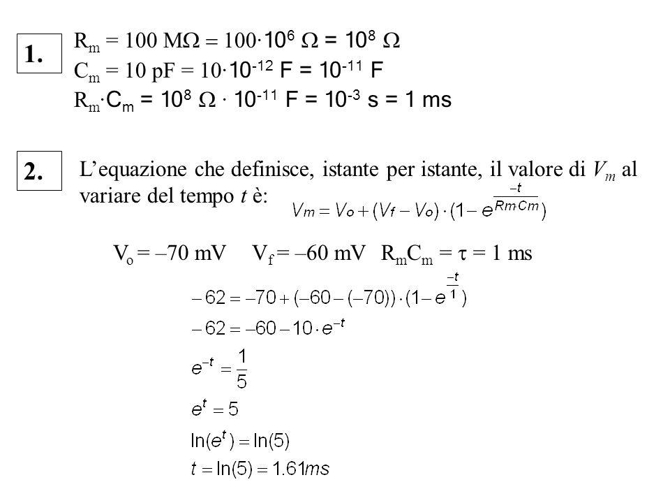 V o = –70 mV V f = –60 mVR m C m = = 1 ms R m = 100 M · 10 6 = 10 8 C m = 10 pF = 10· 10 -12 F = 10 -11 F R m · C m = 10 8 · 10 -11 F = 10 -3 s = 1 ms