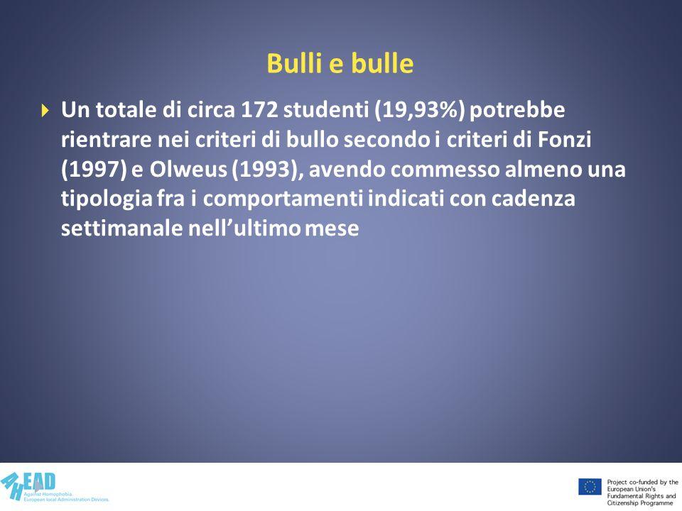 Bulli e bulle Un totale di circa 172 studenti (19,93%) potrebbe rientrare nei criteri di bullo secondo i criteri di Fonzi (1997) e Olweus (1993), aven