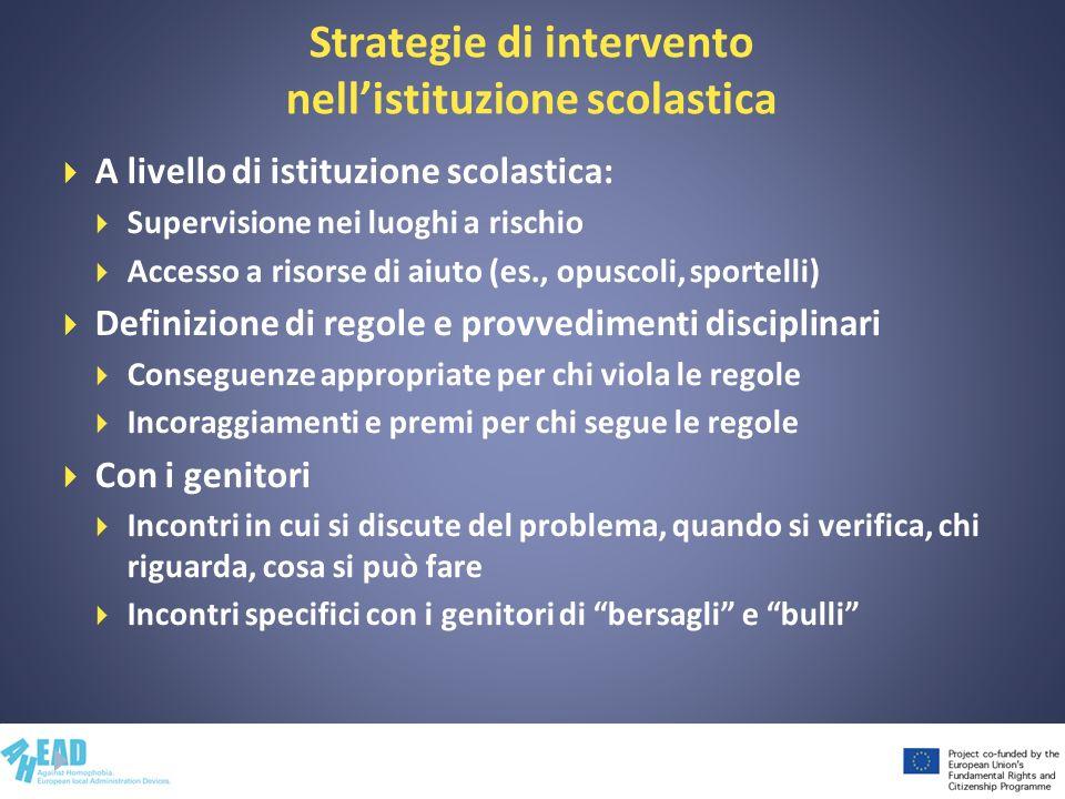 Strategie di intervento nellistituzione scolastica A livello di istituzione scolastica: Supervisione nei luoghi a rischio Accesso a risorse di aiuto (