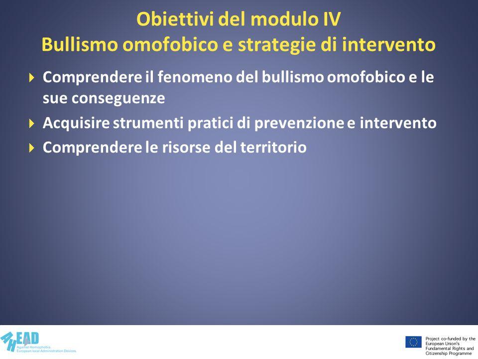 Obiettivi del modulo IV Bullismo omofobico e strategie di intervento Comprendere il fenomeno del bullismo omofobico e le sue conseguenze Acquisire str