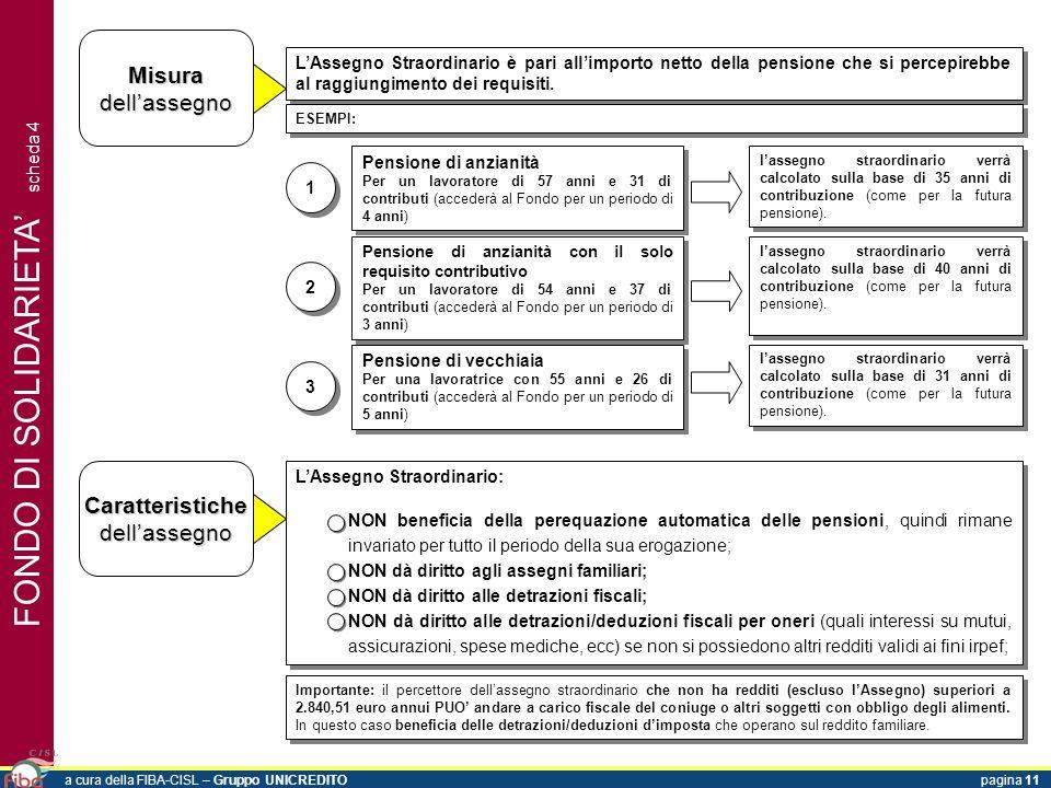 FONDO DI SOLIDARIETA scheda 4 Misuradellassegno LAssegno Straordinario è pari allimporto netto della pensione che si percepirebbe al raggiungimento de