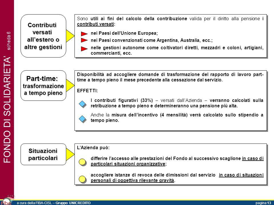 FONDO DI SOLIDARIETA scheda 6 Contributiversati allestero o altre gestioni Sono utili ai fini del calcolo della contribuzione valida per il diritto al