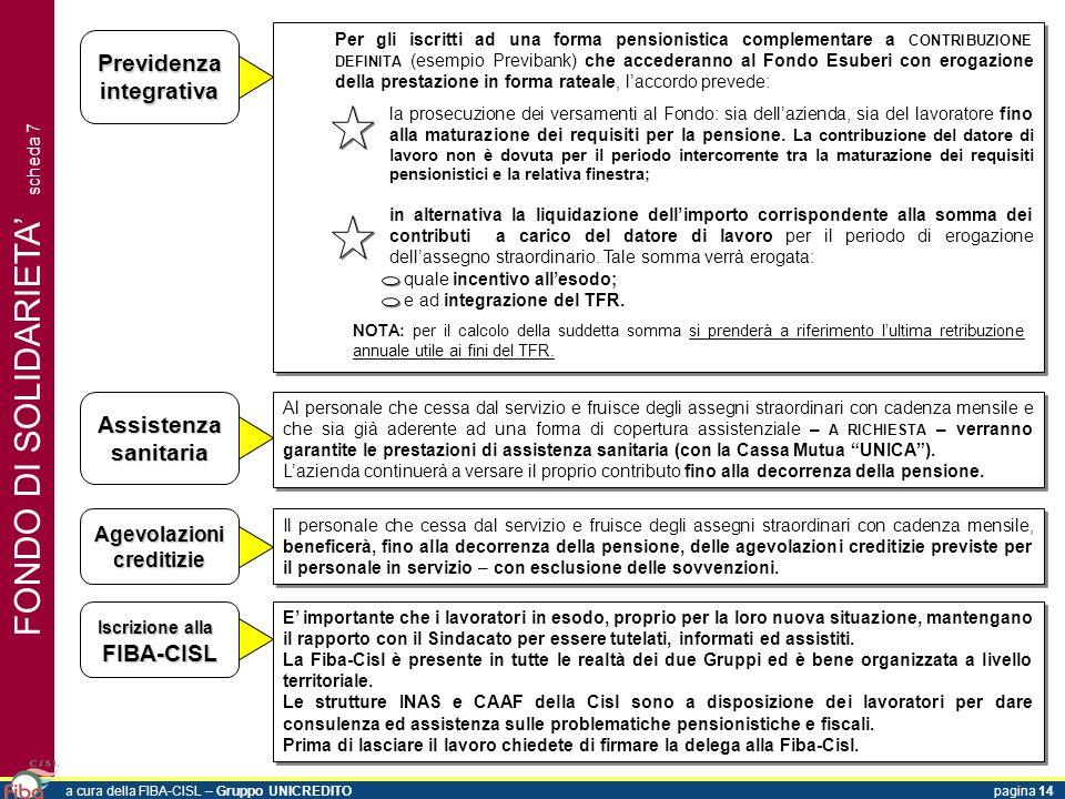 FONDO DI SOLIDARIETA scheda 7 Previdenzaintegrativa Per gli iscritti ad una forma pensionistica complementare a CONTRIBUZIONE DEFINITA (esempio Previb