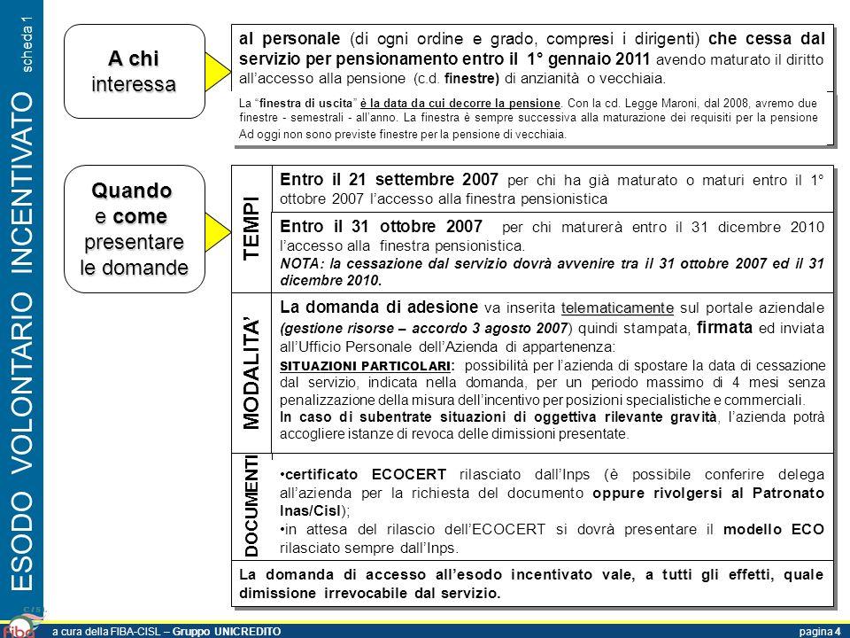 ESODO VOLONTARIO INCENTIVATO scheda 1 A chi interessa Quando e come presentare le domande al personale (di ogni ordine e grado, compresi i dirigenti)