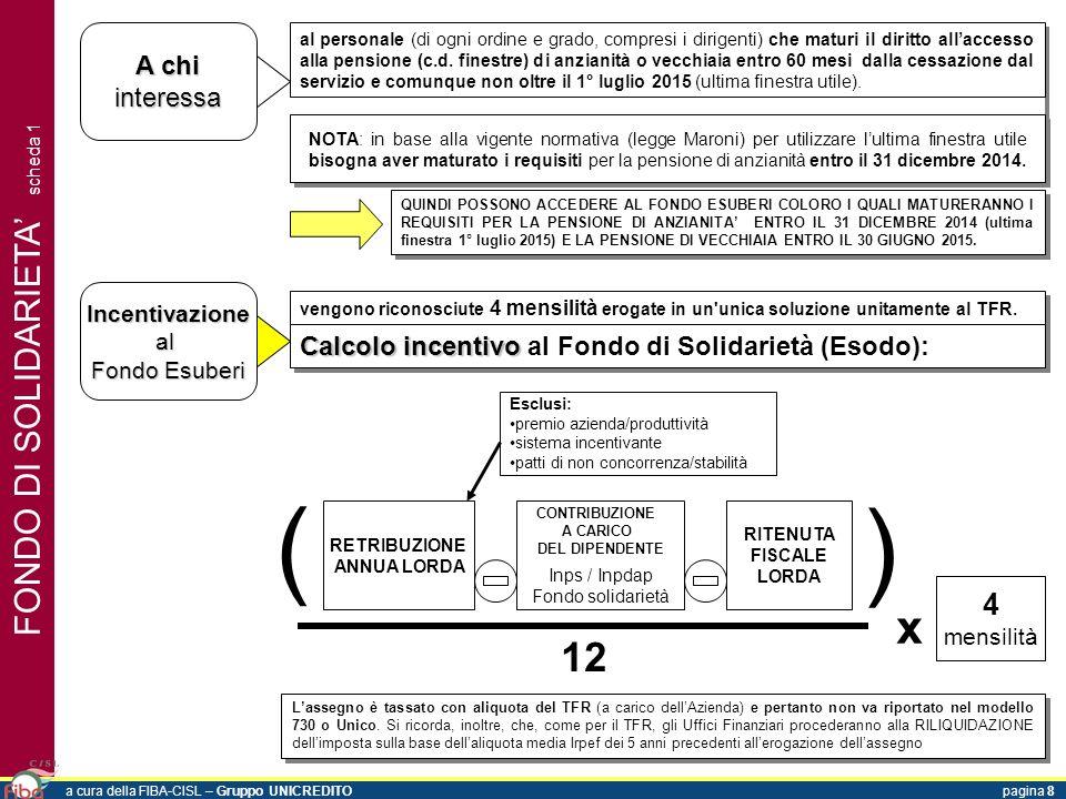 FONDO DI SOLIDARIETA scheda 1 A chi interessa al personale (di ogni ordine e grado, compresi i dirigenti) che maturi il diritto allaccesso alla pensio