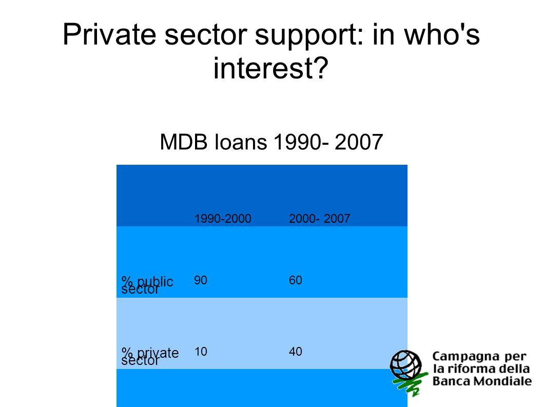 Sostegno pubblico al settore privato: nell interesse di chi.