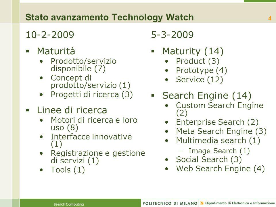 Search Computing Stato avanzamento Technology Watch 10-2-2009 Maturità Prodotto/servizio disponibile (7) Concept di prodotto/servizio (1) Progetti di