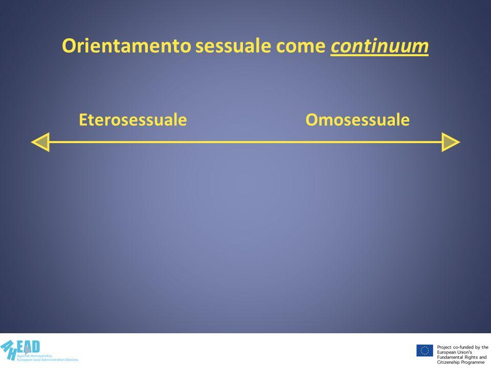 Orientamento sessuale come continuum EterosessualeOmosessuale