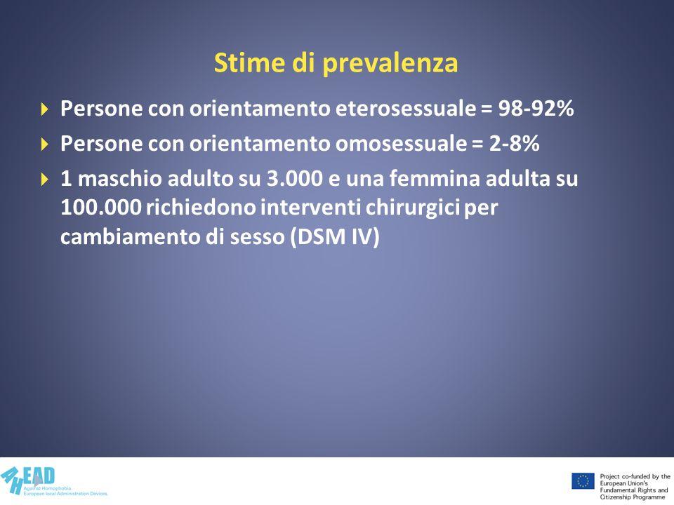 Stime di prevalenza Persone con orientamento eterosessuale = 98-92% Persone con orientamento omosessuale = 2-8% 1 maschio adulto su 3.000 e una femmin