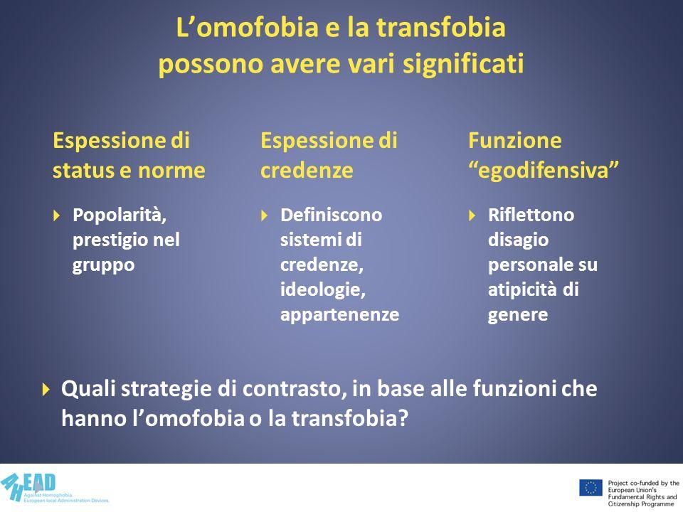 Lomofobia e la transfobia possono avere vari significati Quali strategie di contrasto, in base alle funzioni che hanno lomofobia o la transfobia? Espe
