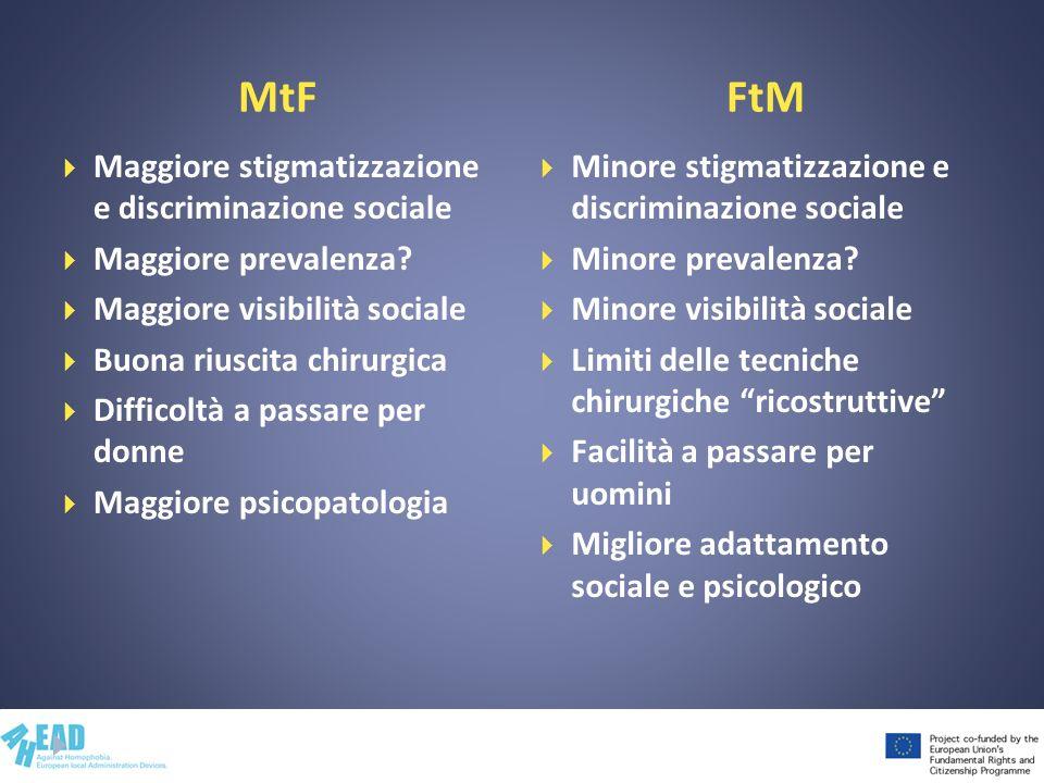 MtF FtM Maggiore stigmatizzazione e discriminazione sociale Maggiore prevalenza? Maggiore visibilità sociale Buona riuscita chirurgica Difficoltà a pa
