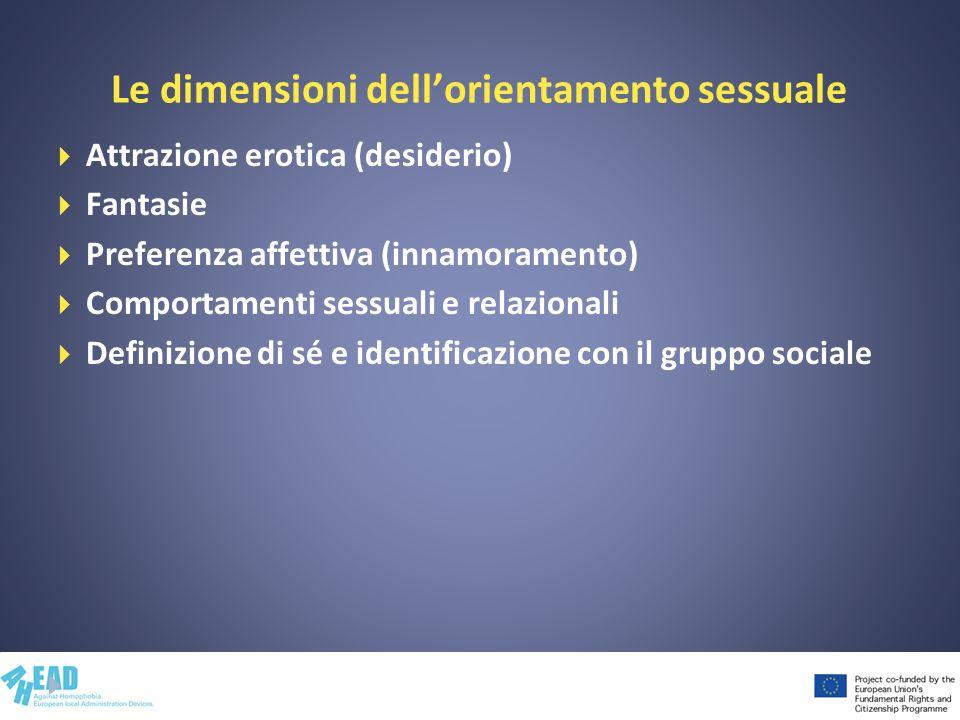 Le dimensioni dellorientamento sessuale Attrazione erotica (desiderio) Fantasie Preferenza affettiva (innamoramento) Comportamenti sessuali e relazion