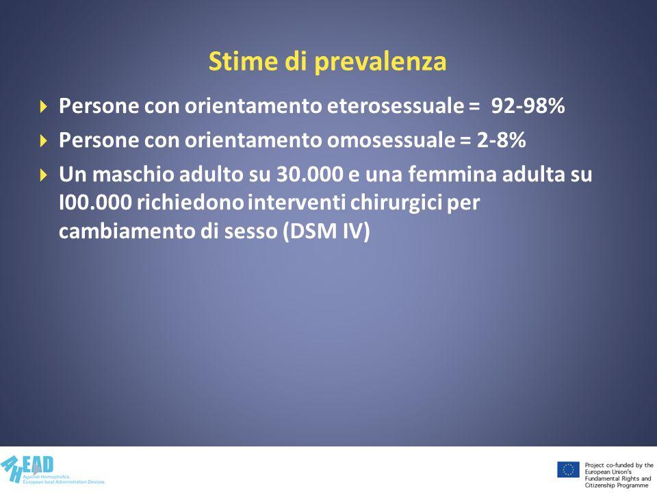 Stime di prevalenza Persone con orientamento eterosessuale = 92-98% Persone con orientamento omosessuale = 2-8% Un maschio adulto su 30.000 e una femm