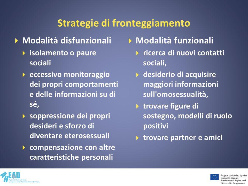 Strategie di fronteggiamento Modalità disfunzionali isolamento o paure sociali eccessivo monitoraggio dei propri comportamenti e delle informazioni su