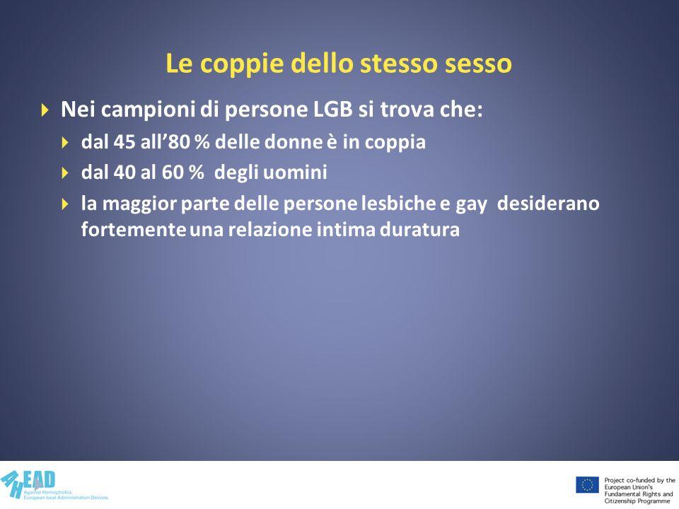 Le coppie dello stesso sesso Nei campioni di persone LGB si trova che: dal 45 all80 % delle donne è in coppia dal 40 al 60 % degli uomini la maggior p