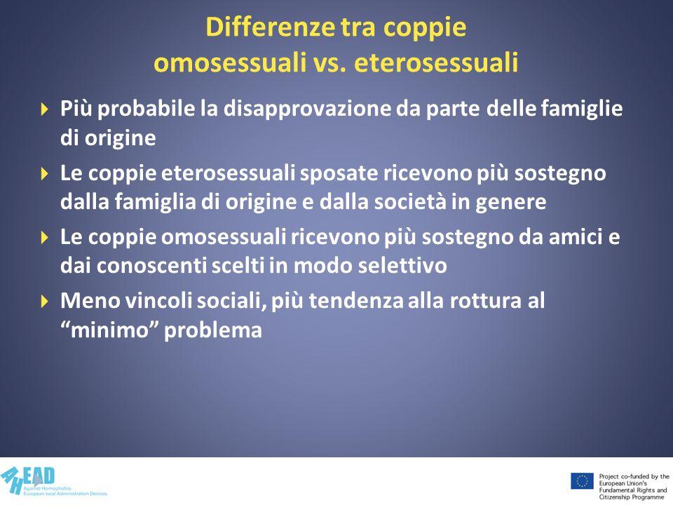 Differenze tra coppie omosessuali vs. eterosessuali Più probabile la disapprovazione da parte delle famiglie di origine Le coppie eterosessuali sposat