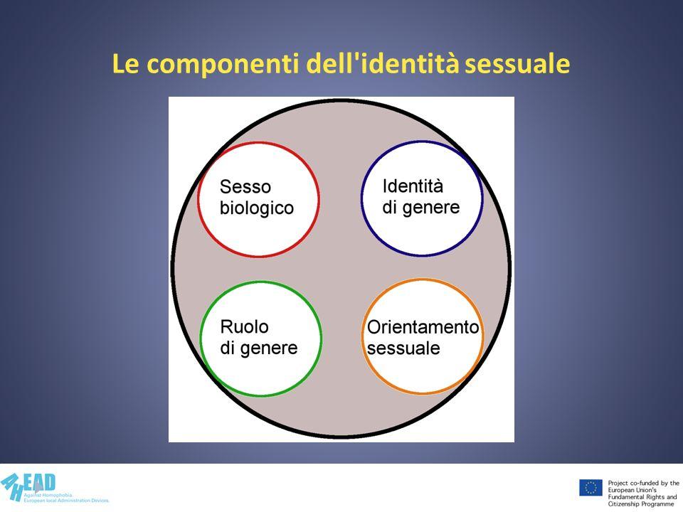 Altre Associazioni LGBT AGEDO - Associazione genitori, parenti e amici di omosessuali Torino, cell.