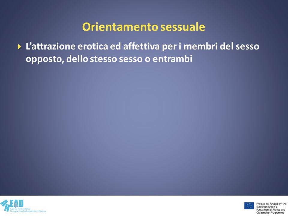 Orientamento sessuale Lattrazione erotica ed affettiva per i membri del sesso opposto, dello stesso sesso o entrambi