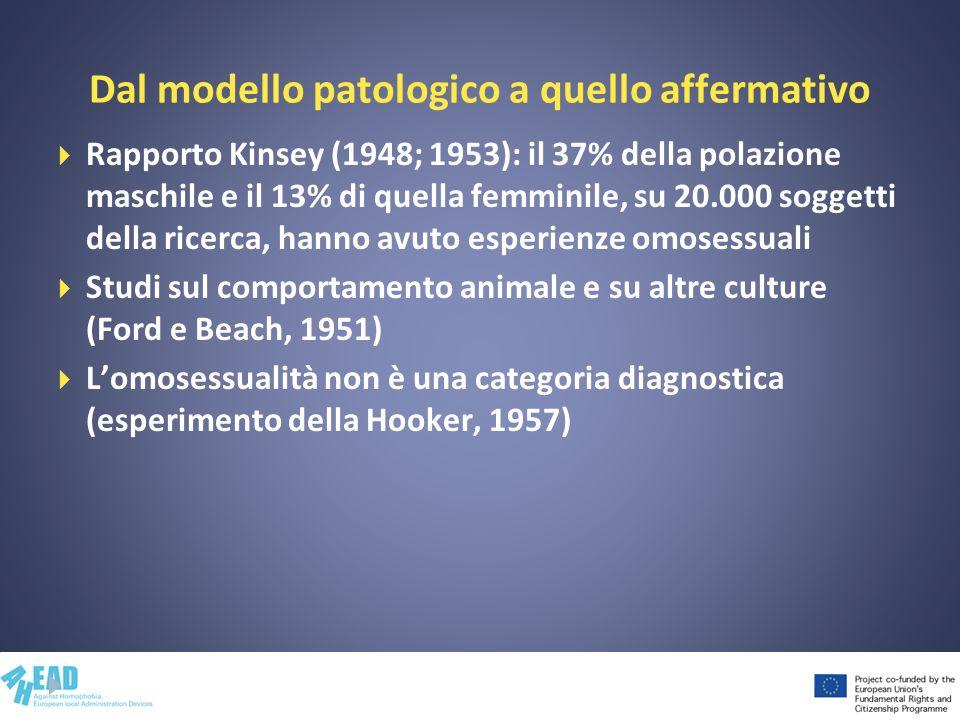 Dal modello patologico a quello affermativo Rapporto Kinsey (1948; 1953): il 37% della polazione maschile e il 13% di quella femminile, su 20.000 sogg
