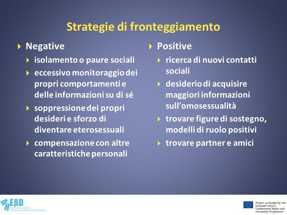 Strategie di fronteggiamento Negative isolamento o paure sociali eccessivo monitoraggio dei propri comportamenti e delle informazioni su di sé soppres