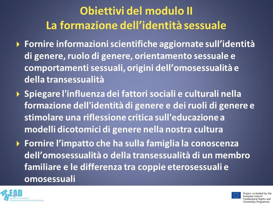 Obiettivi del modulo II La formazione dellidentità sessuale Fornire informazioni scientifiche aggiornate sullidentità di genere, ruolo di genere, orie