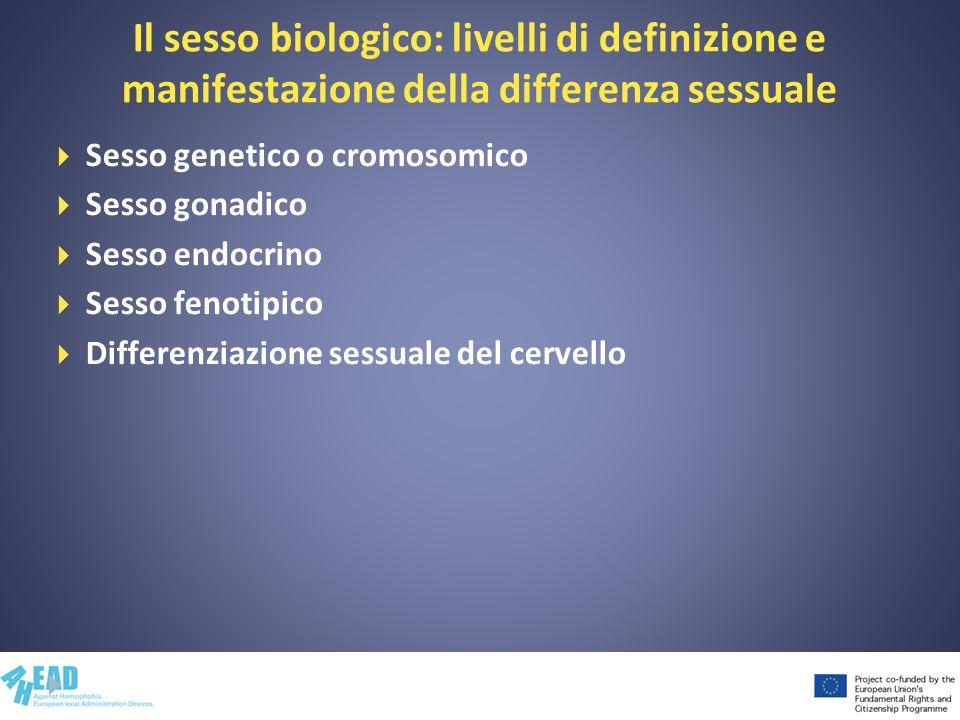 Il sesso biologico: livelli di definizione e manifestazione della differenza sessuale Sesso genetico o cromosomico Sesso gonadico Sesso endocrino Sess