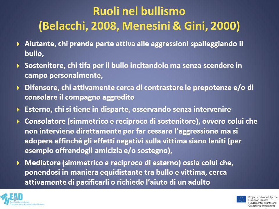 Ruoli nel bullismo (Belacchi, 2008, Menesini & Gini, 2000) Aiutante, chi prende parte attiva alle aggressioni spalleggiando il bullo, Sostenitore, chi