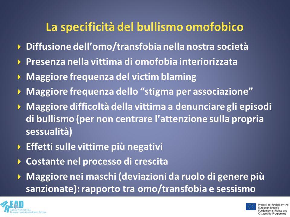 La specificità del bullismo omofobico Diffusione dellomo/transfobia nella nostra società Presenza nella vittima di omofobia interiorizzata Maggiore fr